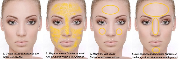 Тип кожи лица